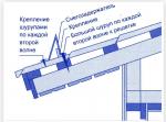 Размеры снегозадержателей – Снегозадержатели на крышу, выбирае правильно, установка снегозадержателей. Как правильно выбрать и установить снегозадержатели, советы. Выбор и установка снегозадержателей