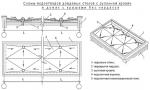 Крыши рисунок – Как начертить план кровли. Тонкости подготовки плана скатной кровли. Этапы составления чертежа