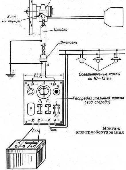 Ветрогенератор 220v – Купить Ветрогенератор 220v недорого из.
